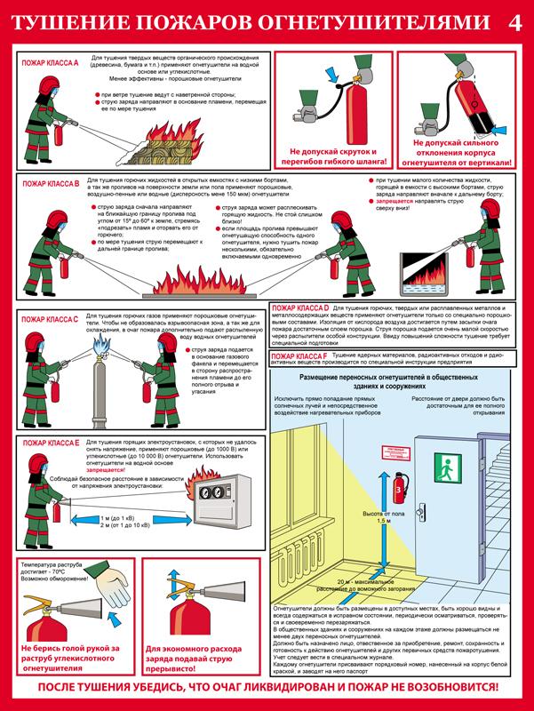 средства пожаротушения»